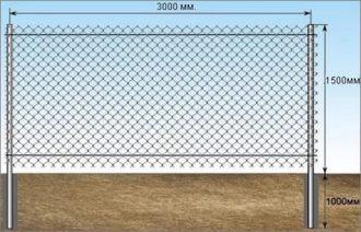 Забор из сетки рабицы в Перми